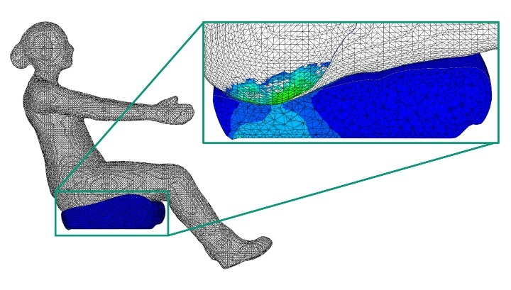 Modelling of the quasi-static sitting of a rigid-body human model into the FE-model of a vehicle seat.